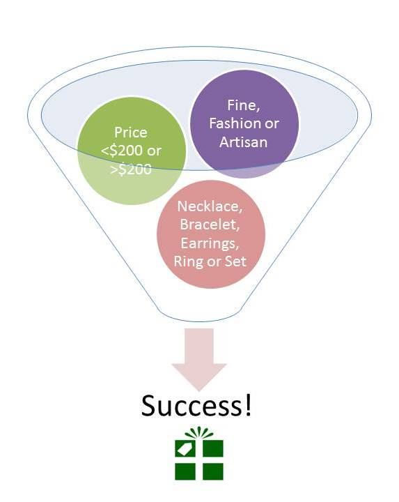 Steps to Choose Online Jewelry