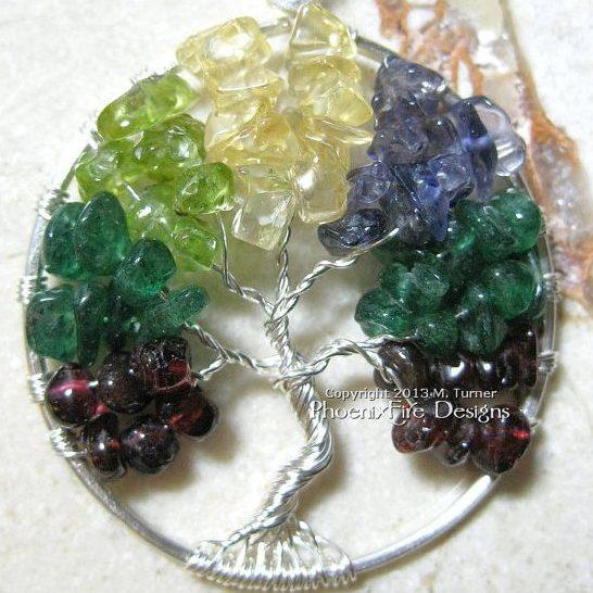 Custom Mothers Birthstone Pendant